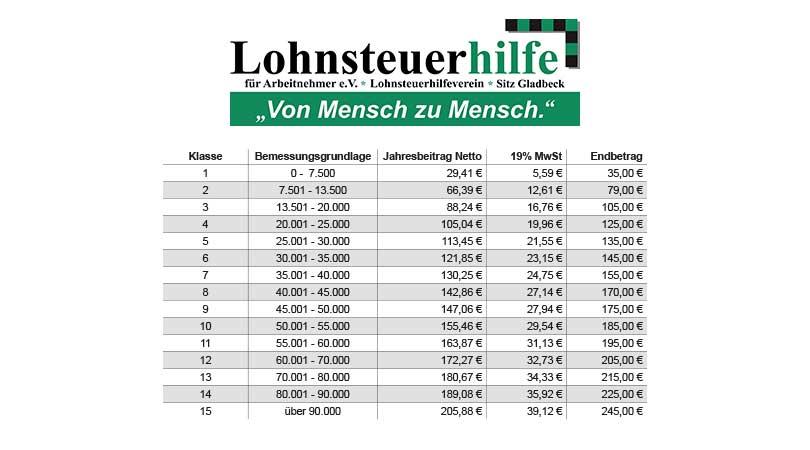 Das Bild zeigt Steuererklärung machen lassen in Merseburg Zentrum Beitragsordnung