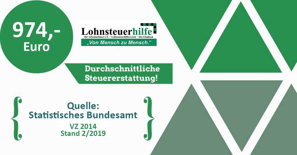 Steuererklärung machen lassen in Merseburg Zentrum - Lohnsteuerhilfeverein Merseburg Zentrum